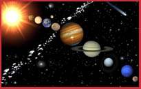 Conjunction of Sun-Moon-Mars-Mercury-Jupiter-Venus-Saturn