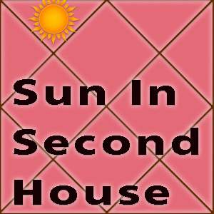 SUN IN THE TWELVE HOUSES in horscope online at atsroshastra